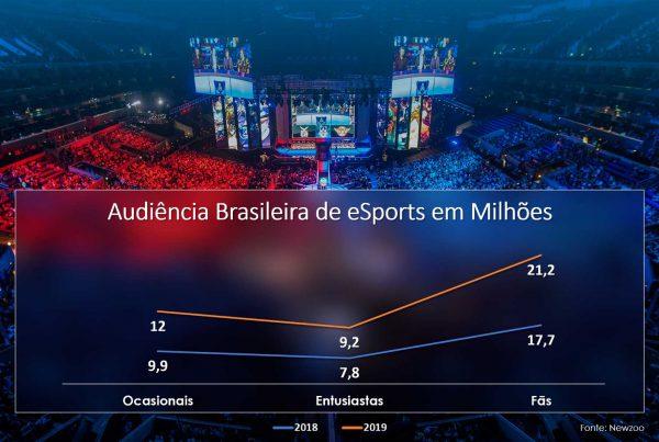esports-pesquisa-newzoo